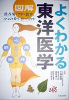 瀬尾港二著書 よくわかる東洋医学